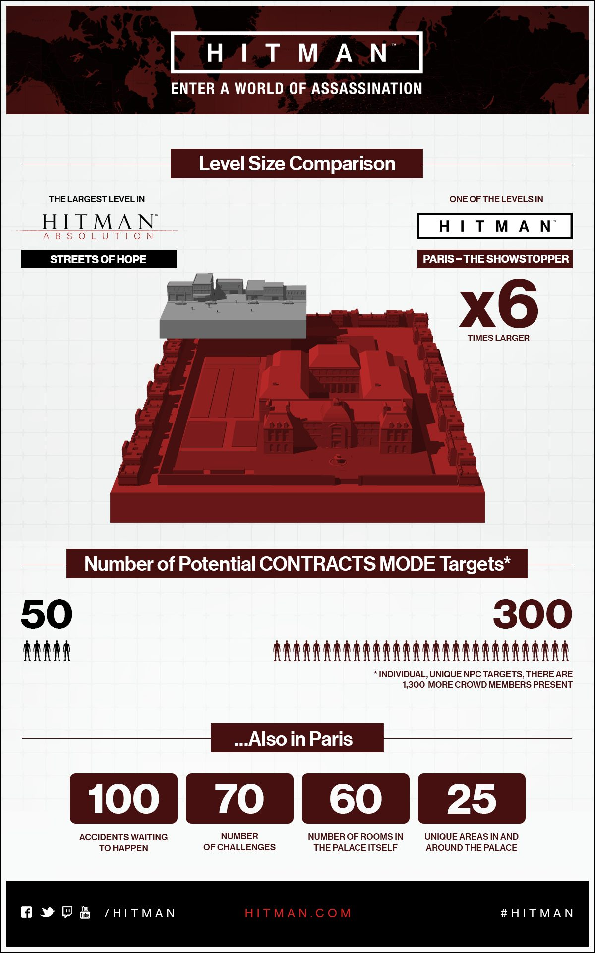 HITMAN Absolution Paris Infografik
