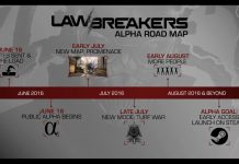 Lawbreakers Alpha Roadmap
